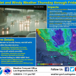 Another rain event likely later this week